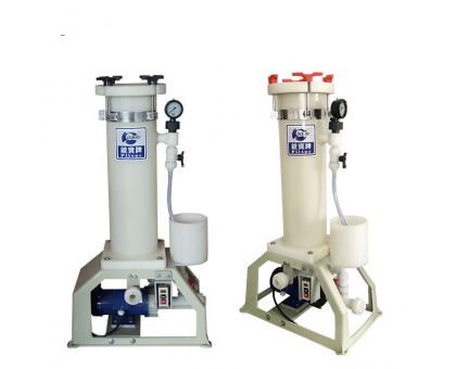 Фильтр-картридж для щелочи, используемый для фильтрации жидкостей с кислотным основанием